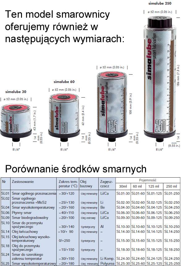 smarownice-firmy-Simatec