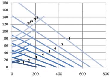 diagram-ebl-20-s