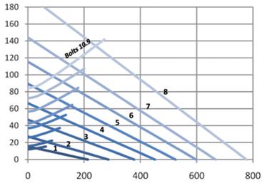 diagram-ebl-20-p
